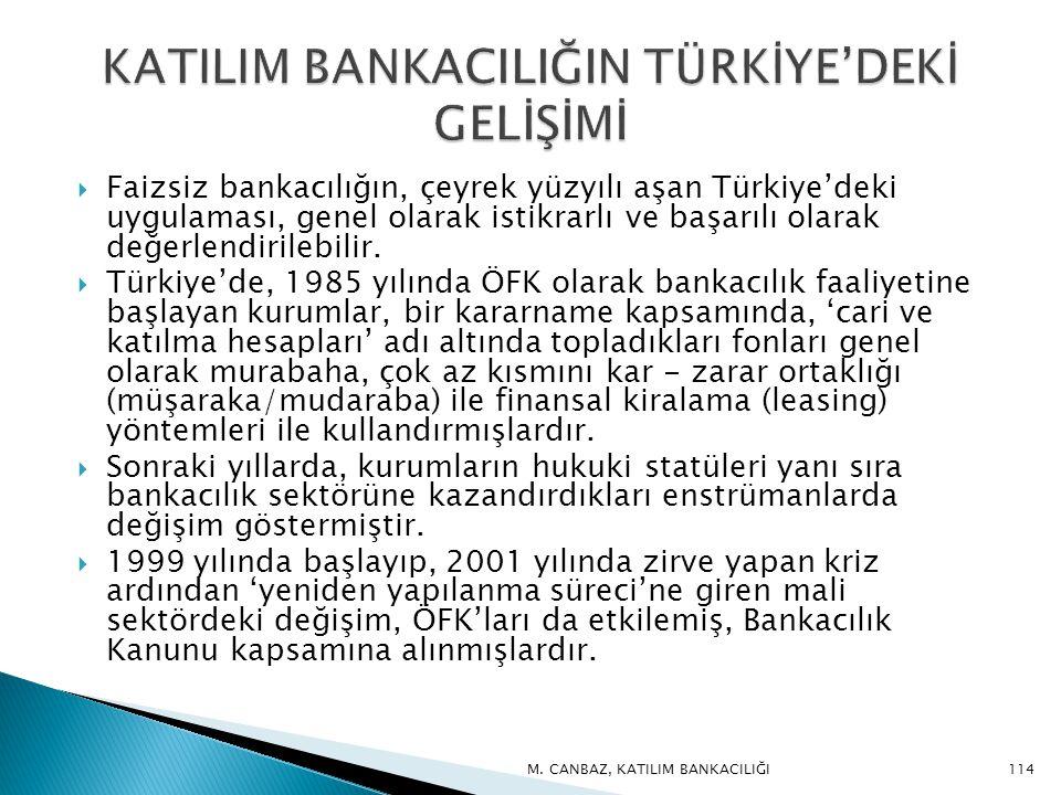 KATILIM BANKACILIĞIN TÜRKİYE'DEKİ GELİŞİMİ
