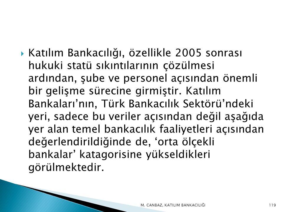 Katılım Bankacılığı, özellikle 2005 sonrası hukuki statü sıkıntılarının çözülmesi ardından, şube ve personel açısından önemli bir gelişme sürecine girmiştir. Katılım Bankaları'nın, Türk Bankacılık Sektörü'ndeki yeri, sadece bu veriler açısından değil aşağıda yer alan temel bankacılık faaliyetleri açısından değerlendirildiğinde de, 'orta ölçekli bankalar' katagorisine yükseldikleri görülmektedir.