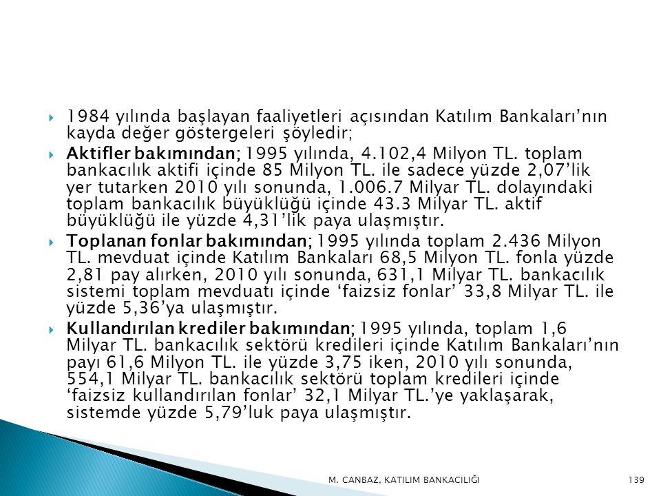 1984 yılında başlayan faaliyetleri açısından Katılım Bankaları'nın kayda değer göstergeleri şöyledir;