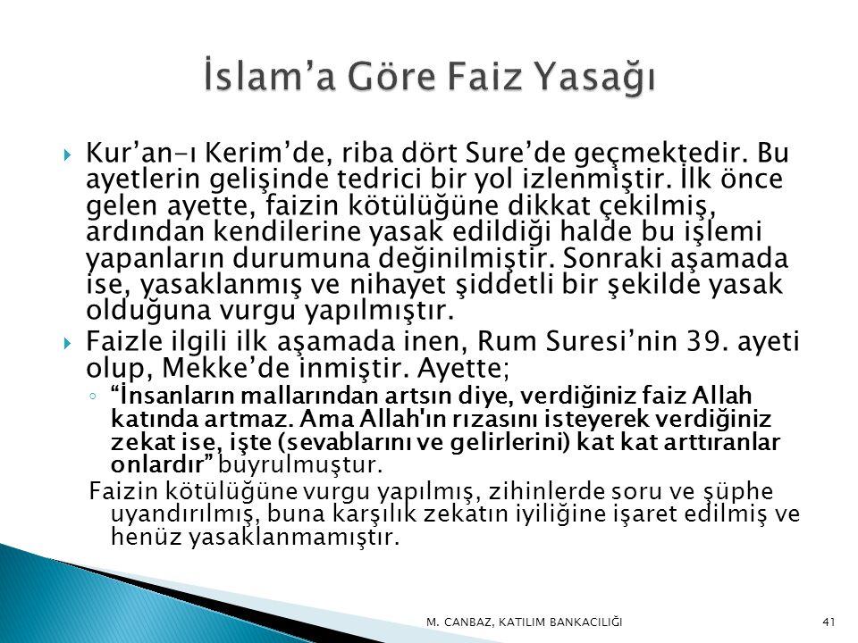 İslam'a Göre Faiz Yasağı