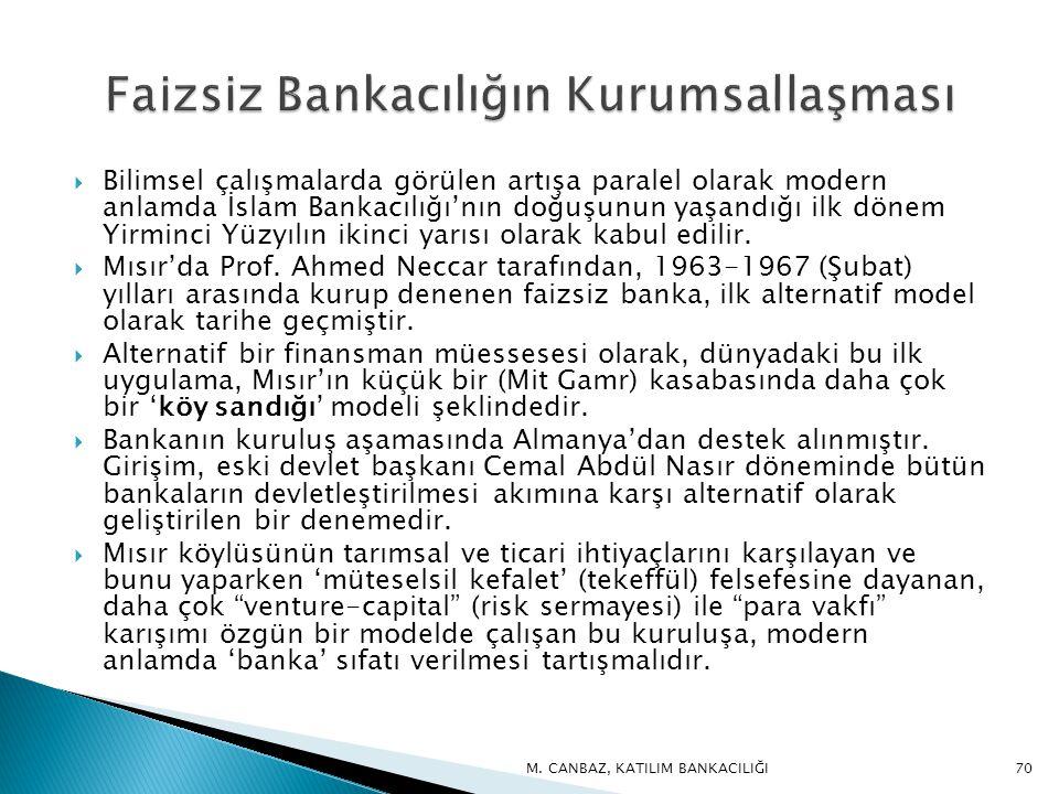 Faizsiz Bankacılığın Kurumsallaşması