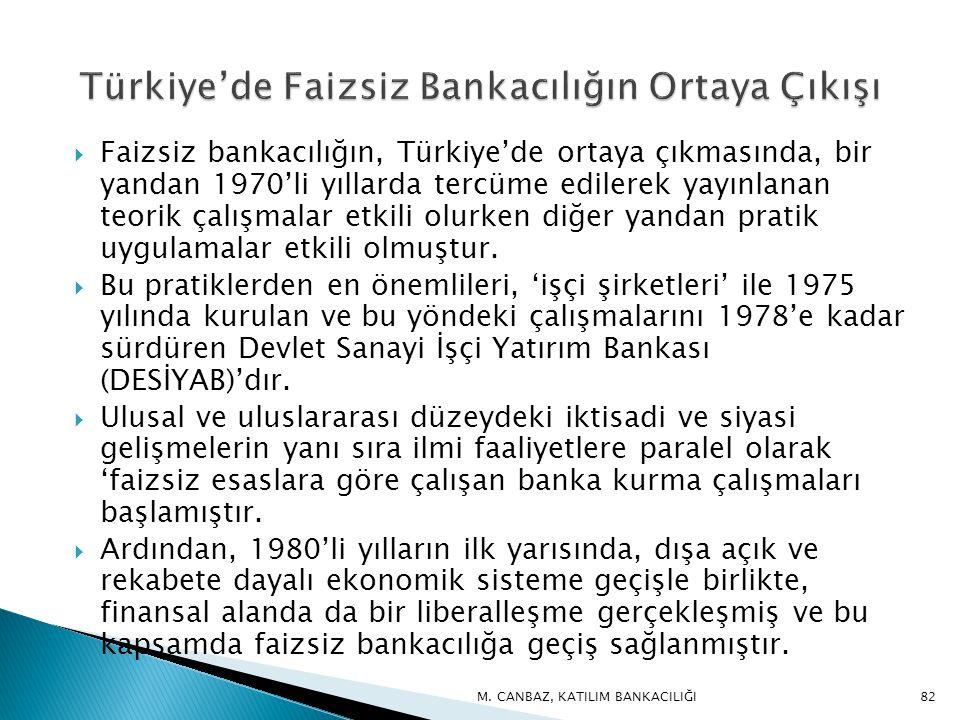 Türkiye'de Faizsiz Bankacılığın Ortaya Çıkışı