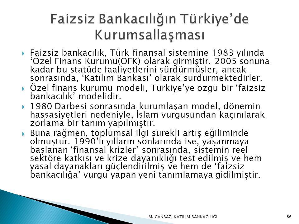 Faizsiz Bankacılığın Türkiye'de Kurumsallaşması