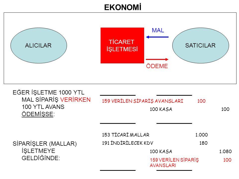 EKONOMİ MAL ALICILAR TİCARET İŞLETMESİ SATICILAR ÖDEME
