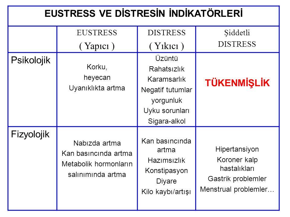 EUSTRESS VE DİSTRESİN İNDİKATÖRLERİ