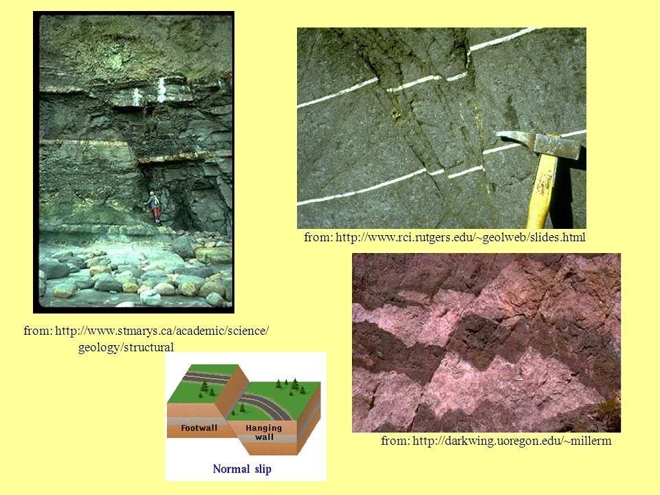 from: http://www.rci.rutgers.edu/~geolweb/slides.html
