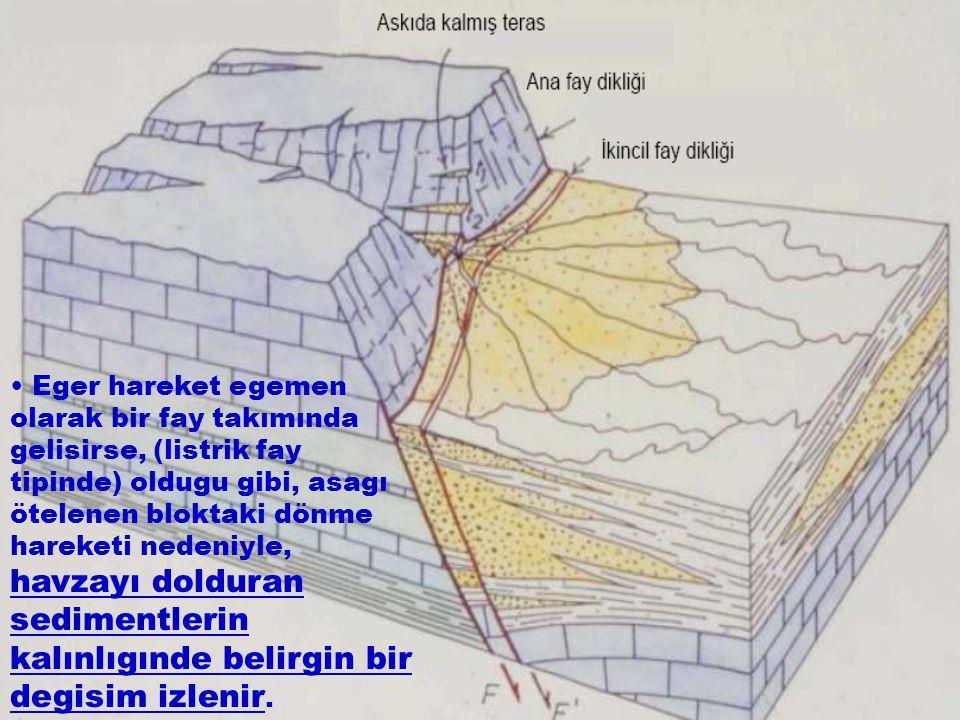 • Eger hareket egemen olarak bir fay takımında gelisirse, (listrik fay tipinde) oldugu gibi, asagı ötelenen bloktaki dönme hareketi nedeniyle, havzayı dolduran sedimentlerin kalınlıgınde belirgin bir