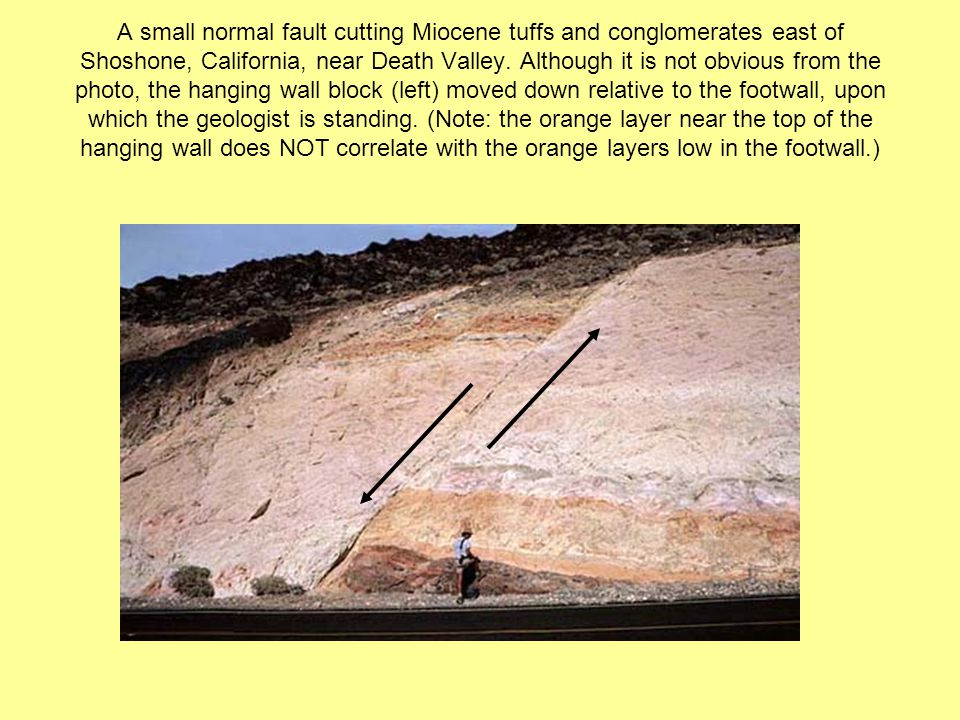A small normal fault cutting Miocene tuffs and conglomerates east of Shoshone, California, near Death Valley.
