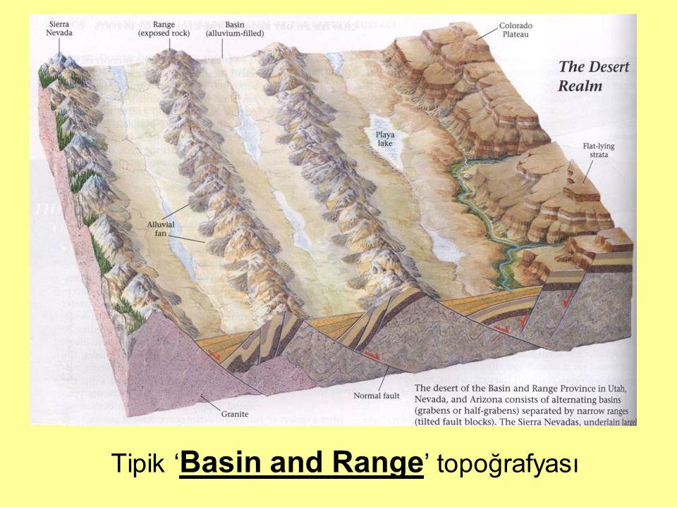 Tipik 'Basin and Range' topoğrafyası
