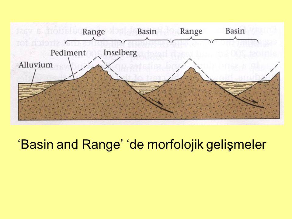 'Basin and Range' 'de morfolojik gelişmeler
