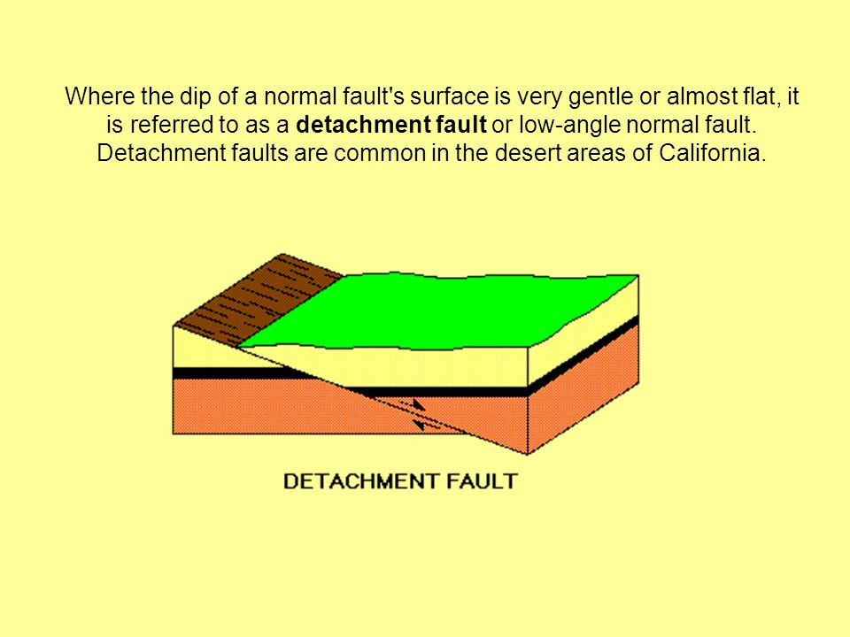 Where the dip of a normal fault s surface is very gentle or almost flat, it is referred to as a detachment fault or low-angle normal fault.