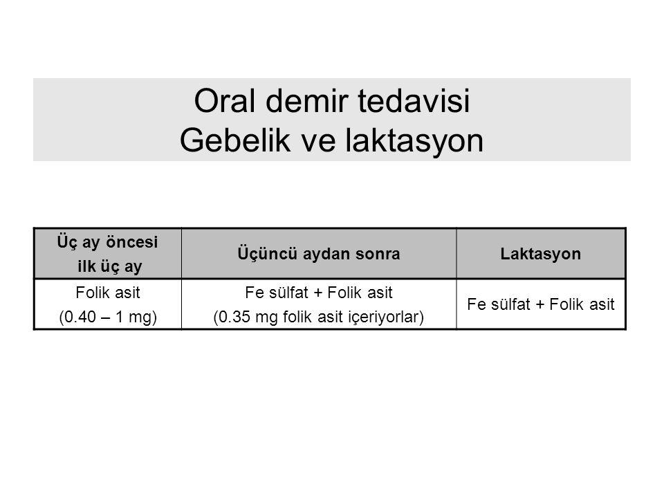 Oral demir tedavisi Gebelik ve laktasyon