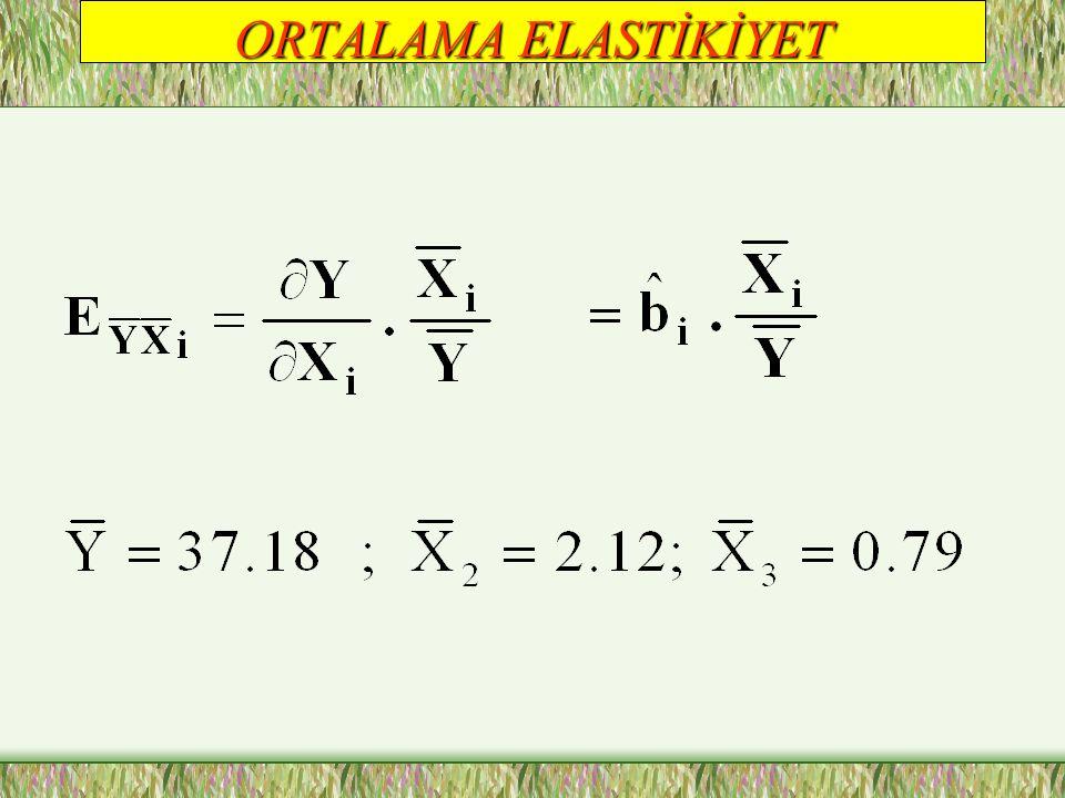 ORTALAMA ELASTİKİYET