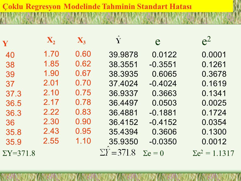 e e2 Çoklu Regresyon Modelinde Tahminin Standart Hatası X2 X3 Y 40 38