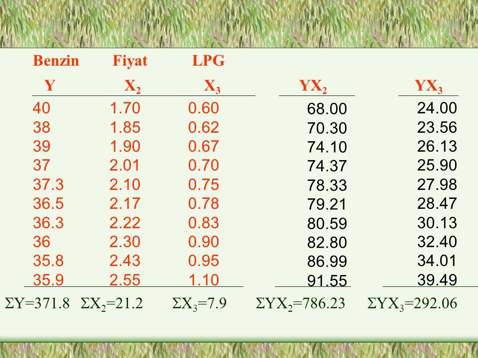 Benzin Y. Fiyat. X2. LPG. X3. YX2. YX3. 40. 38. 39. 37. 37.3. 36.5. 36.3. 36. 35.8. 35.9.