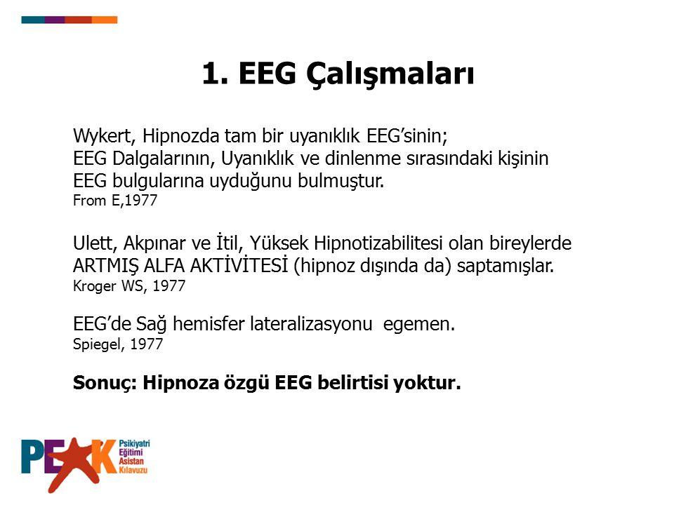 1. EEG Çalışmaları Wykert, Hipnozda tam bir uyanıklık EEG'sinin;