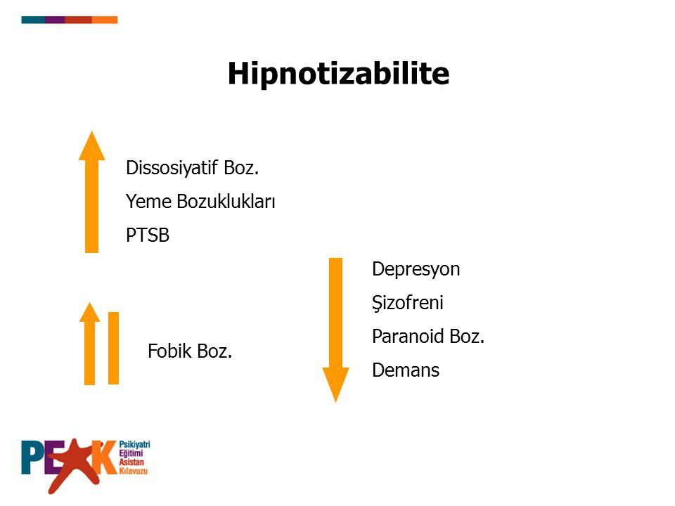 Hipnotizabilite Dissosiyatif Boz. Yeme Bozuklukları PTSB Depresyon