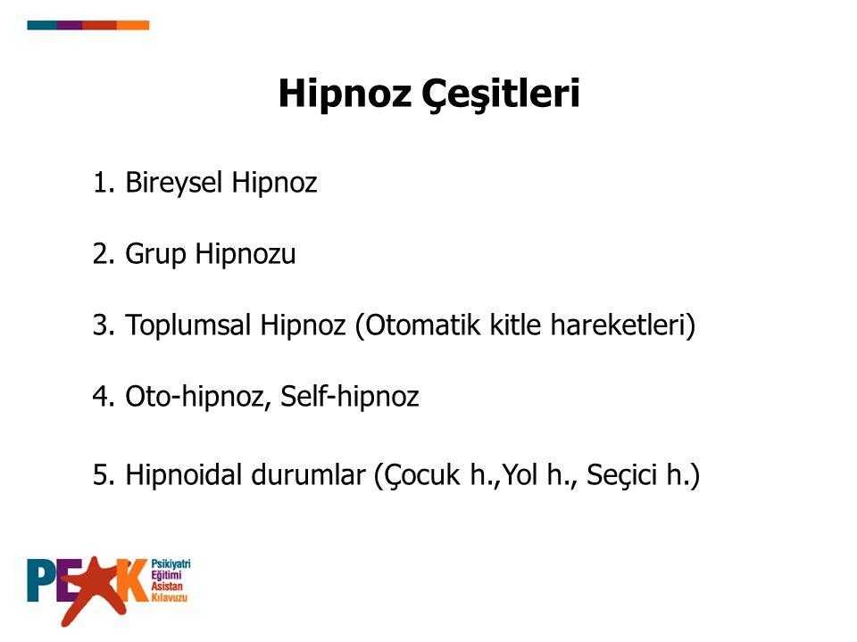 Hipnoz Çeşitleri 1. Bireysel Hipnoz 2. Grup Hipnozu