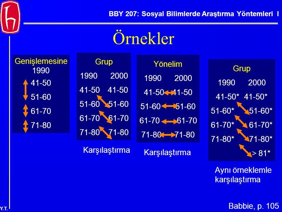 Örnekler Grup 2000 41-50 41-50 51-60 51-60 61-70 61-70 71-80 71-80