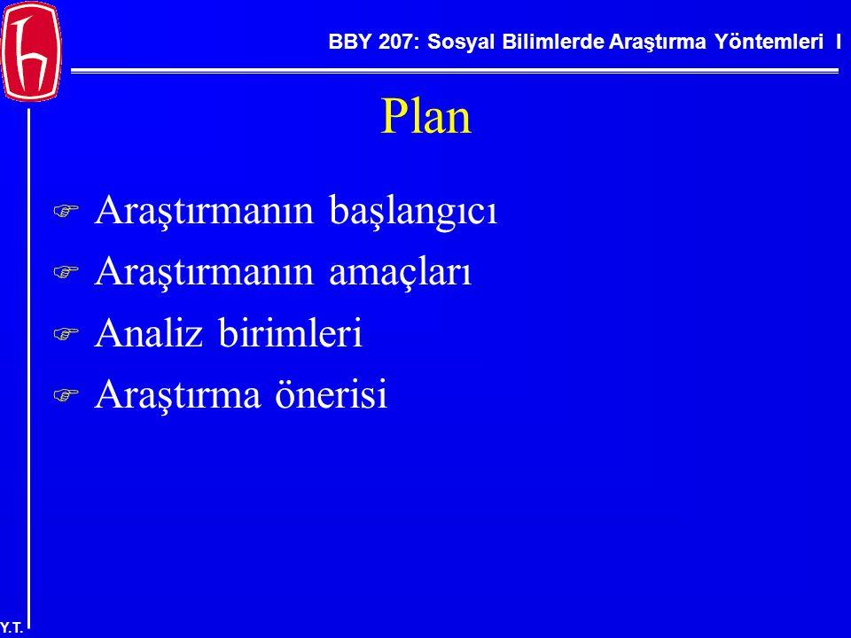 Plan Araştırmanın başlangıcı Araştırmanın amaçları Analiz birimleri