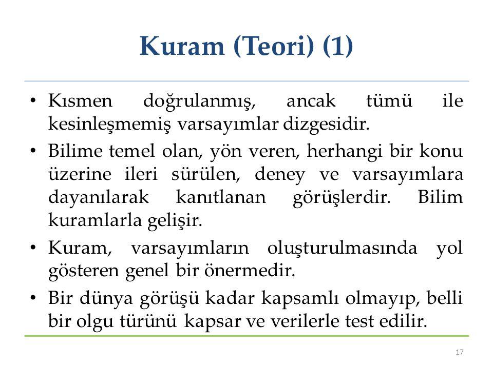 Kuram (Teori) (1) Kısmen doğrulanmış, ancak tümü ile kesinleşmemiş varsayımlar dizgesidir.