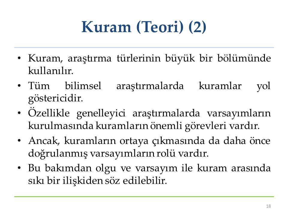 Kuram (Teori) (2) Kuram, araştırma türlerinin büyük bir bölümünde kullanılır. Tüm bilimsel araştırmalarda kuramlar yol göstericidir.