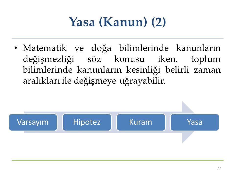 Yasa (Kanun) (2)