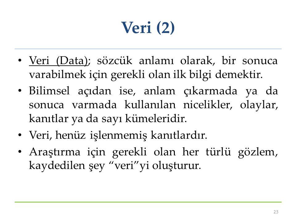 Veri (2) Veri (Data); sözcük anlamı olarak, bir sonuca varabilmek için gerekli olan ilk bilgi demektir.