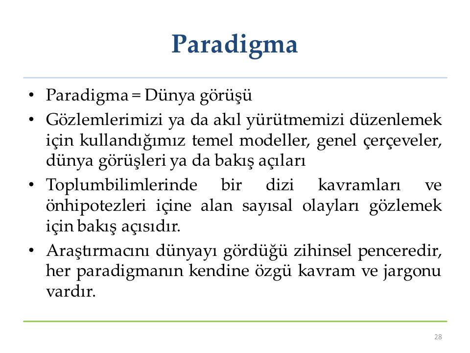 Paradigma Paradigma = Dünya görüşü