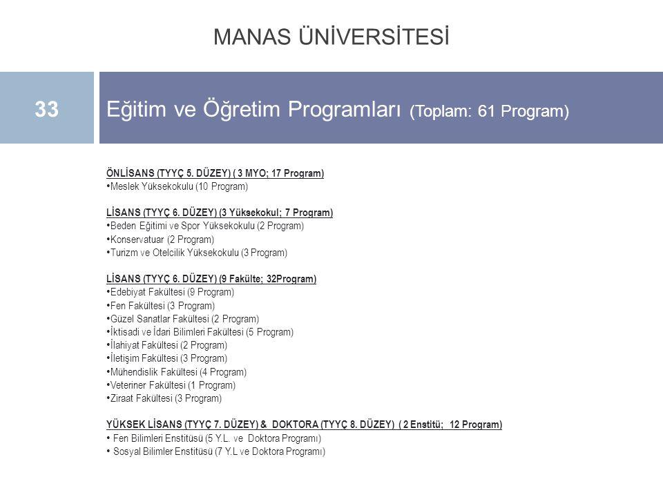 Eğitim ve Öğretim Programları (Toplam: 61 Program)