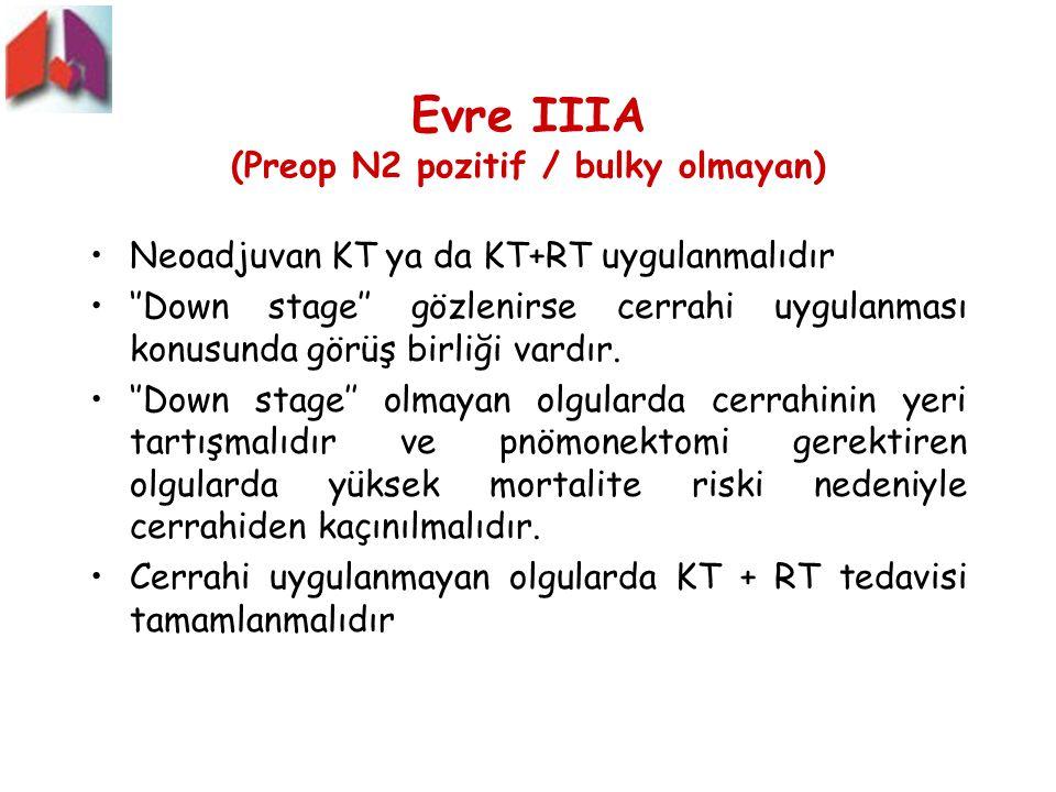 Evre IIIA (Preop N2 pozitif / bulky olmayan)