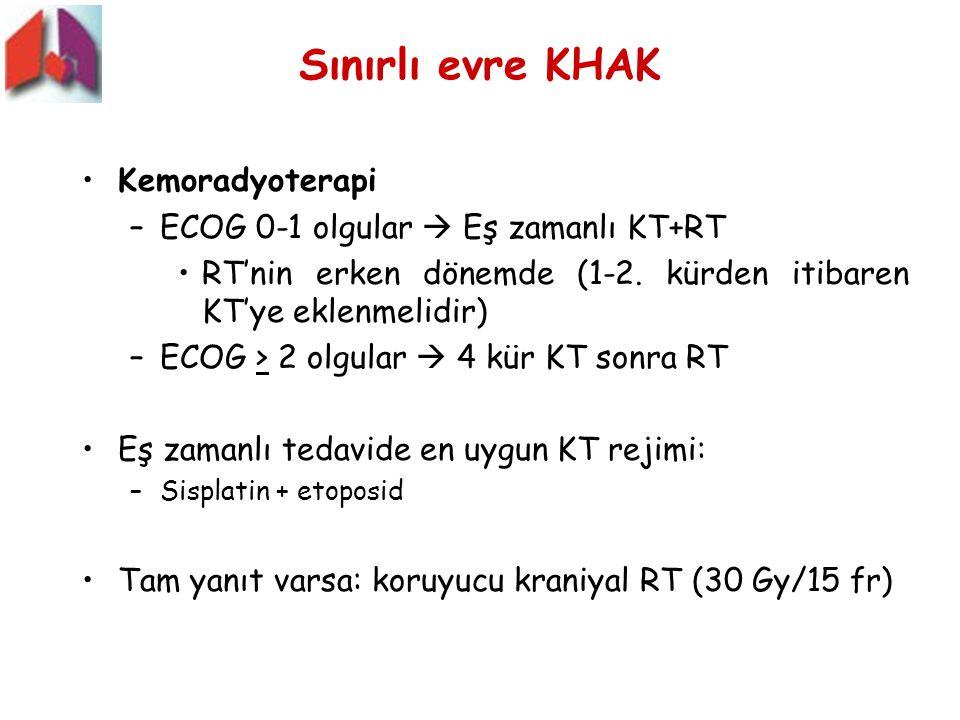 Sınırlı evre KHAK Kemoradyoterapi ECOG 0-1 olgular  Eş zamanlı KT+RT