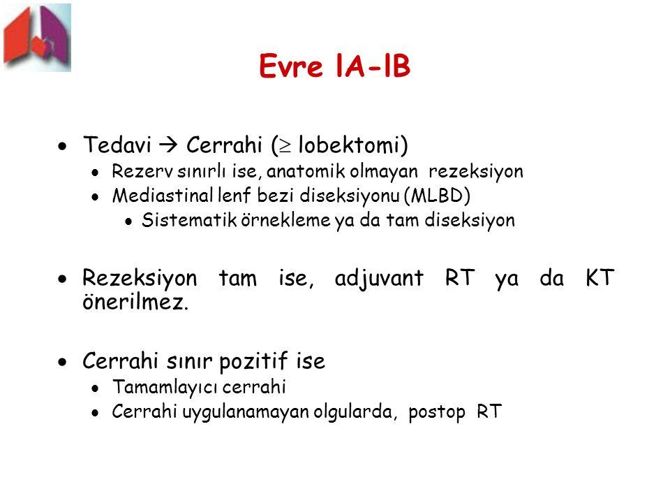 Evre lA-lB Tedavi  Cerrahi ( lobektomi)