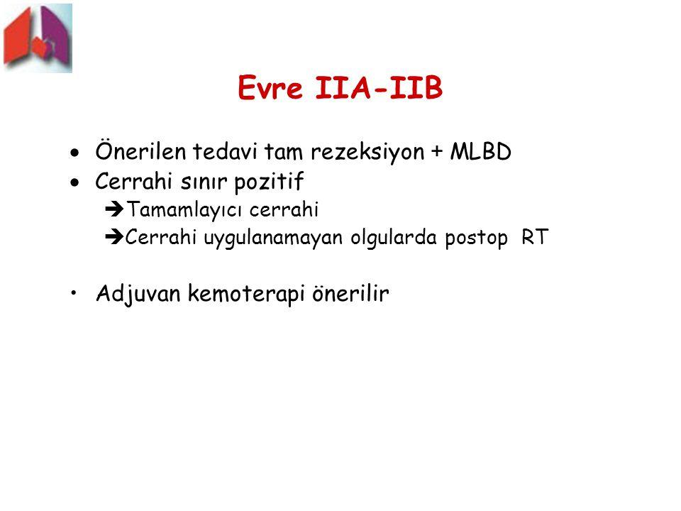 Evre IIA-IIB Önerilen tedavi tam rezeksiyon + MLBD