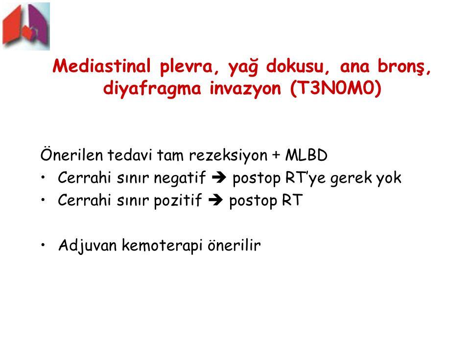 Mediastinal plevra, yağ dokusu, ana bronş, diyafragma invazyon (T3N0M0)