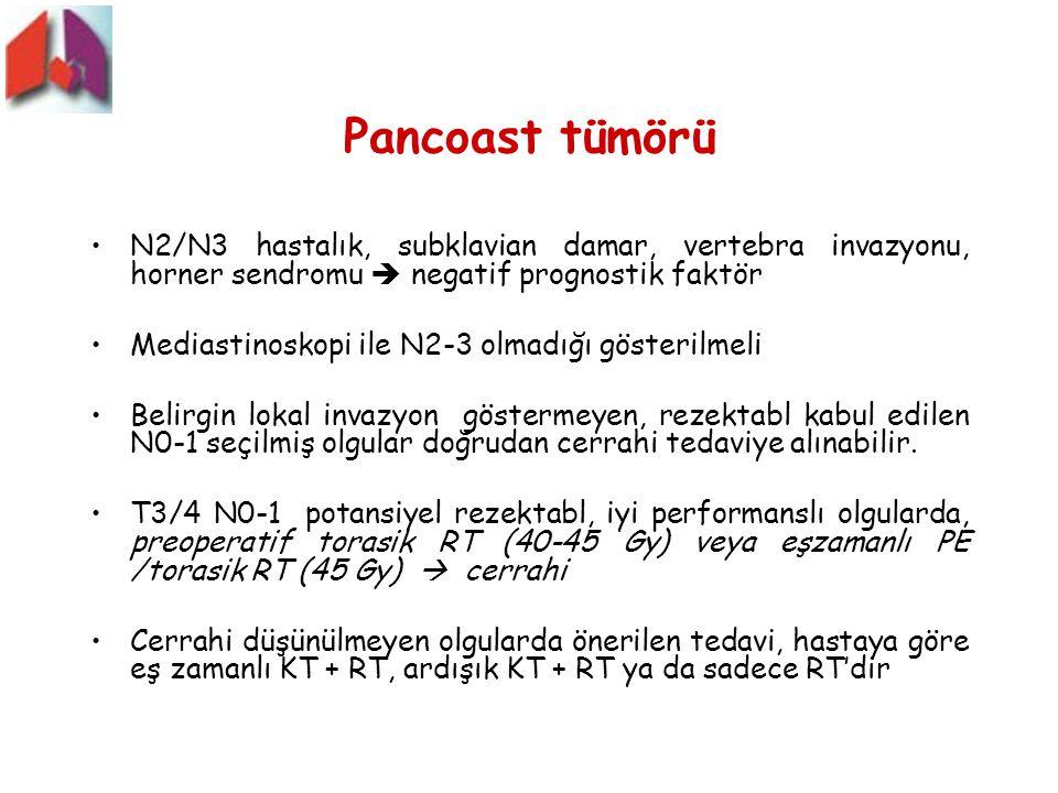 Pancoast tümörü N2/N3 hastalık, subklavian damar, vertebra invazyonu, horner sendromu  negatif prognostik faktör.