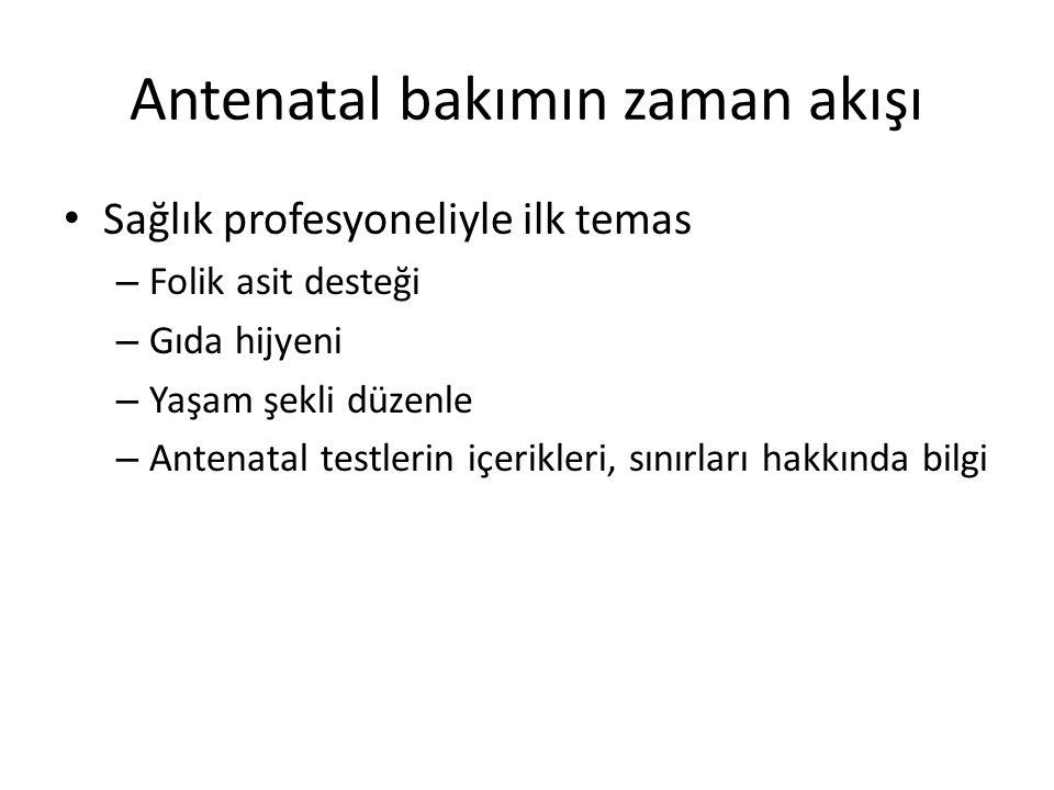 Antenatal bakımın zaman akışı