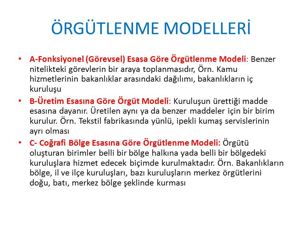 ÖRGÜTLENME MODELLERİ