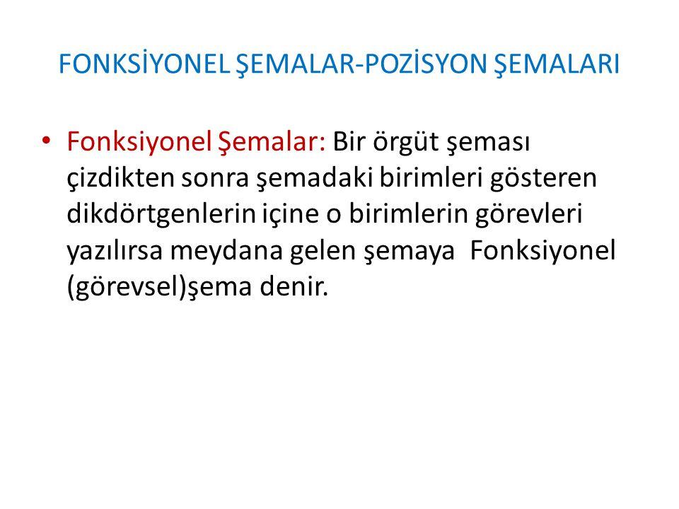 FONKSİYONEL ŞEMALAR-POZİSYON ŞEMALARI