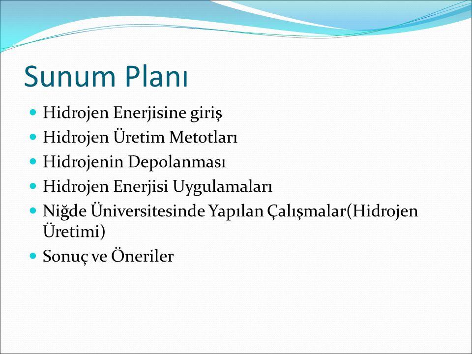Sunum Planı Hidrojen Enerjisine giriş Hidrojen Üretim Metotları