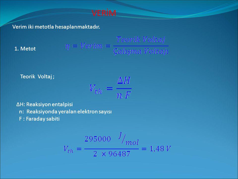 VERİM Verim iki metotla hesaplanmaktadır. 1. Metot Teorik Voltaj ;