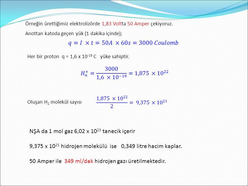 NŞA da 1 mol gaz 6,02 x 1023 tanecik içerir