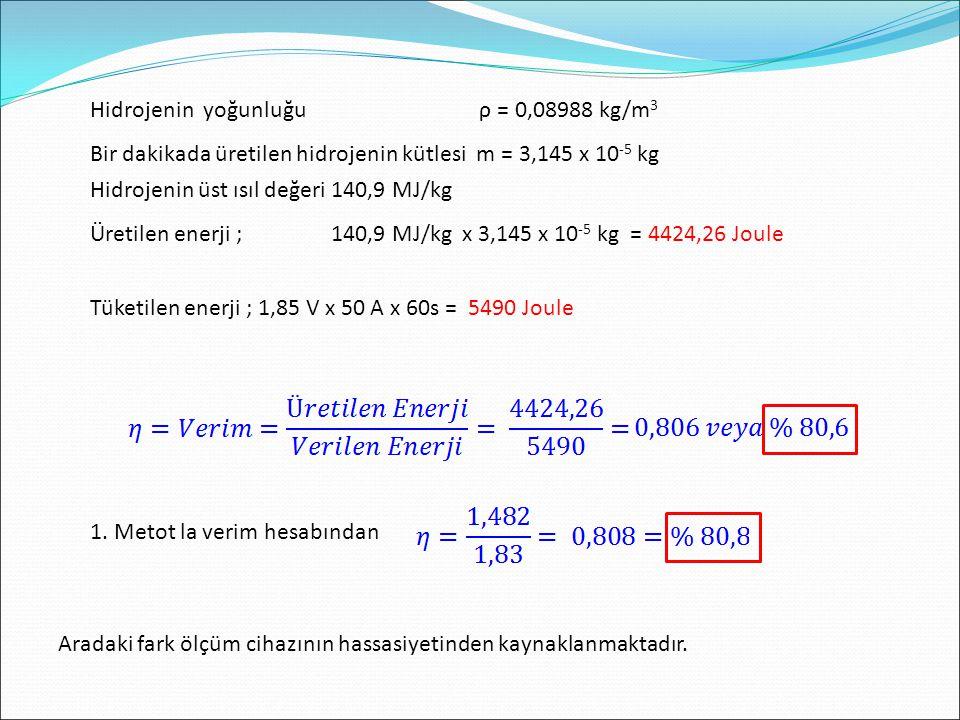 Hidrojenin yoğunluğu ρ = 0,08988 kg/m3