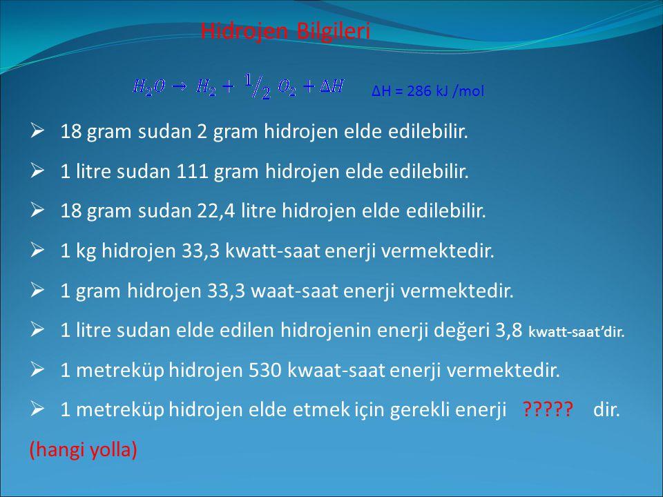 Hidrojen Bilgileri 18 gram sudan 2 gram hidrojen elde edilebilir.