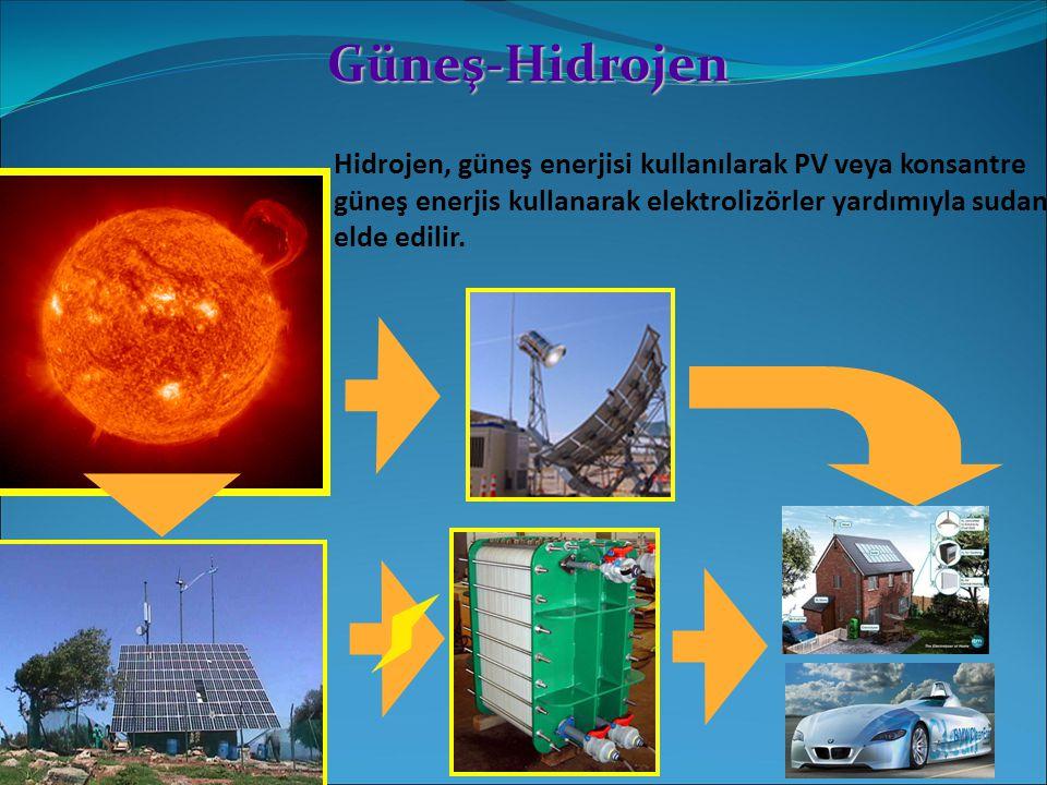 Güneş-Hidrojen Hidrojen, güneş enerjisi kullanılarak PV veya konsantre güneş enerjis kullanarak elektrolizörler yardımıyla sudan elde edilir.