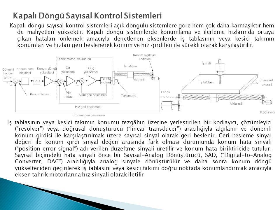 Kapalı Döngü Sayısal Kontrol Sistemleri