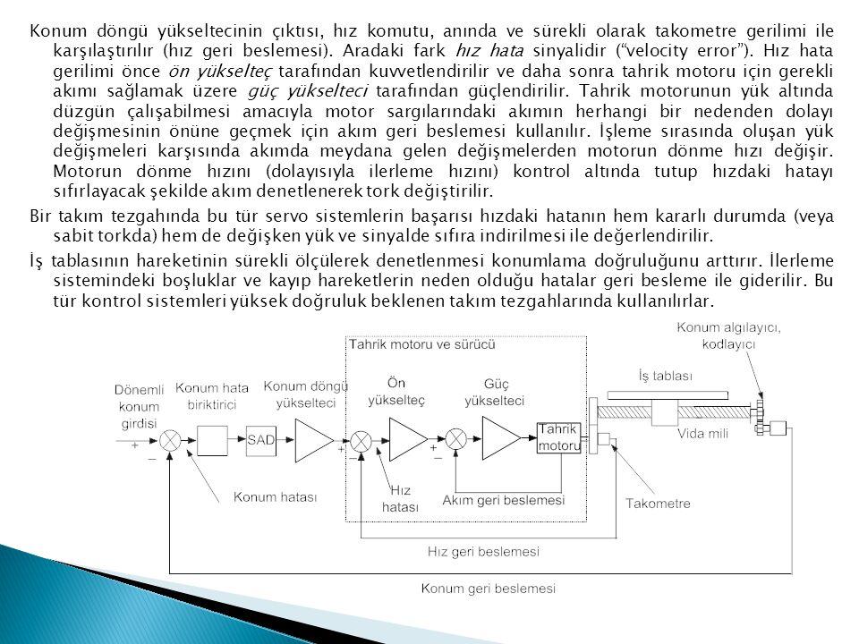 Konum döngü yükseltecinin çıktısı, hız komutu, anında ve sürekli olarak takometre gerilimi ile karşılaştırılır (hız geri beslemesi).