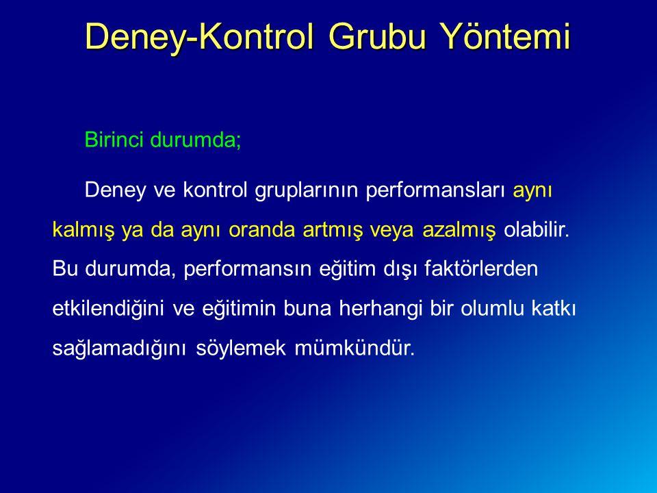 Deney-Kontrol Grubu Yöntemi