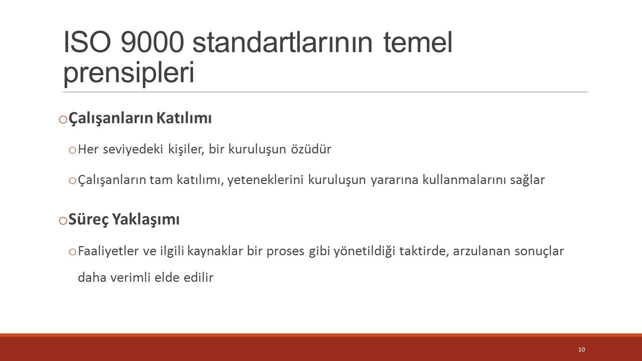 ISO 9000 standartlarının temel prensipleri