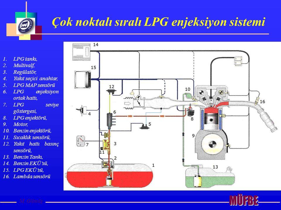 Çok noktalı sıralı LPG enjeksiyon sistemi